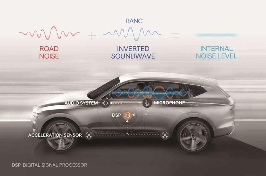صورة هيونداي تعلن عن أول نظام إلغاء ضوضاء في السيارات