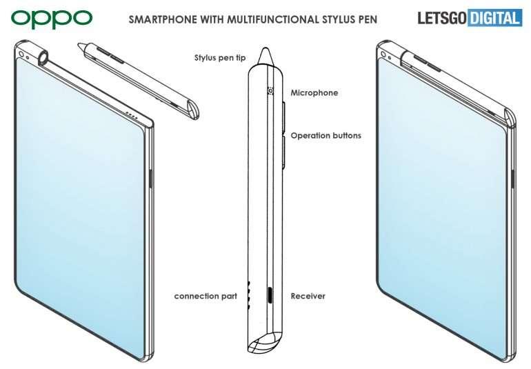 صورة براءة اختراع لهاتف من اوبو يدعم القلم