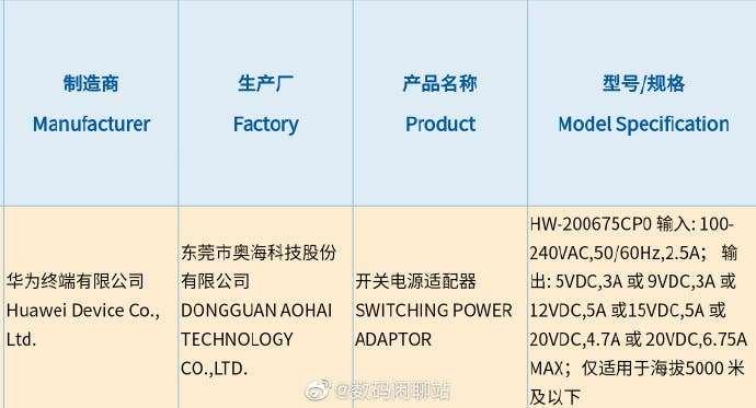 شاحن هواوي بقوة 135 واط يحصل على شهادة 3C في الصين