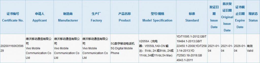 فيفو اكس 60 برو بلس vivo X60 Pro Plus يحصل على شهادة 3C مع شحن سريع بقوة 55 واط