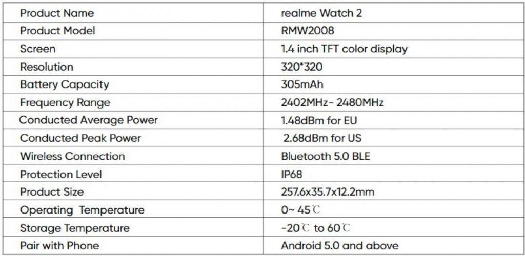 ريلمي ووتش 2 - Realme Watch 2 تسريب التصميم و المواصفات الكاملة