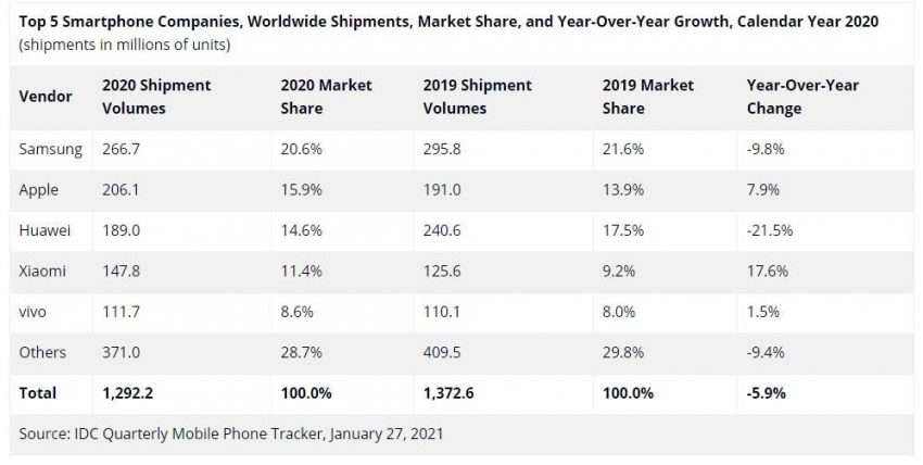 سلسلة جالكسي نوت - Galaxy Note لن تتوفر هذا العام ! إليكم التفاصيل