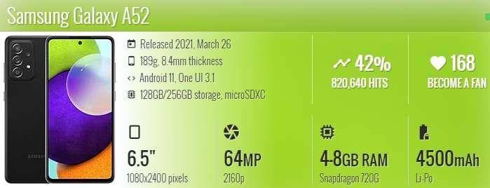سامسونج جالكسي اى 52 - Galaxy A52 يسبق الطُرز الأعلى ويتلقى تحديثات هامة!