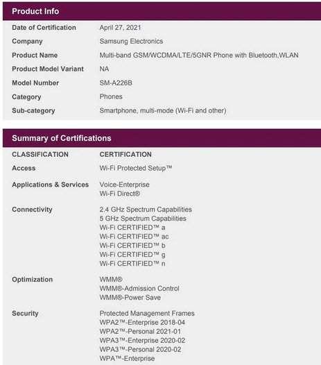 جالكسي اى 22 فايف جي - Galaxy A22 5G يحصل على شهادة جديدة مع ميزتين رئيسيتين وتفاصيل أخرى عن المواصفات