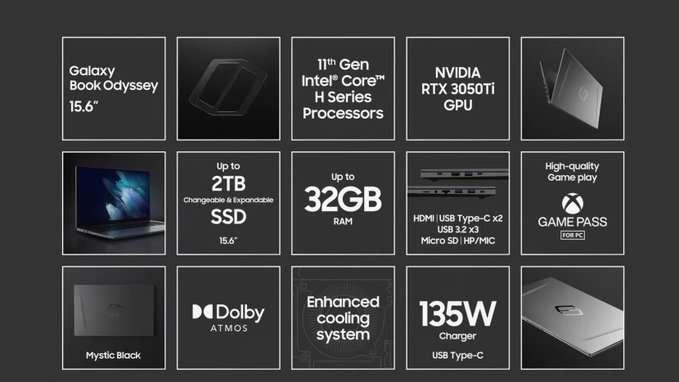 سامسونج تكشف رسميًا عن Galaxy Book Odyssey أول لابتوب في العالم بكرت شاشة RTX 3050 Ti