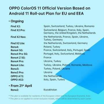 واجهة ColorOS 11