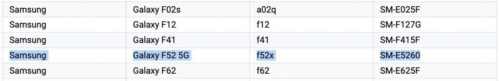 جالكسي اف 52 – Galaxy F52 يتألق بمواصفاته الرئيسية على منصة جوجل بلاي