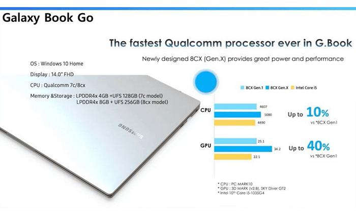 مواصفات جالكسي بوك جو - Galaxy Book Go تظهر قبل الإعلان الرسمي