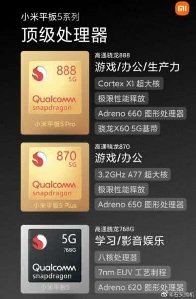 شاومي مي باد 5 - Xiaomi Mi Pad 5 كشف التصميم وبعض المواصفات الرئيسية في تسريبات مصوّرة