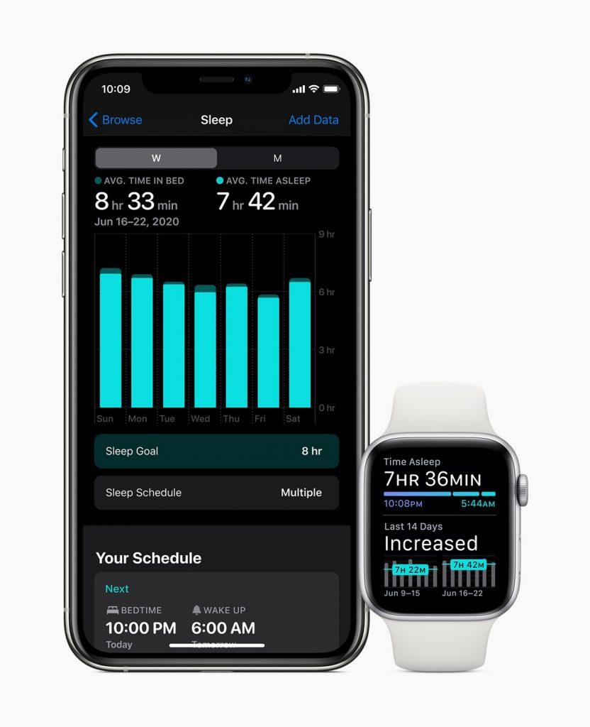 تحديث اي او اس iOS 15 سيجلب ميزة صحيّة هامة جداً .. تعرف عليها