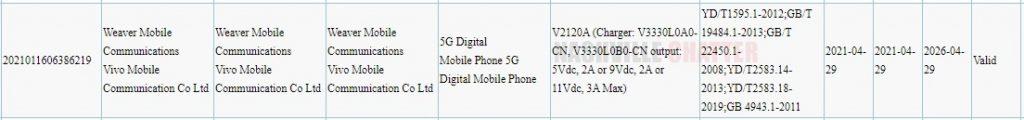 فيفو اكس 60 تي برو – vivo X60t Pro يحصل على شهادة 3C والكشف عن قدرة الشحن