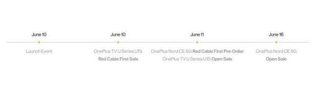 مواصفات ون بلس نورد سي اي – OnePlus Nord CE بحسب التسريبات الأوليّة