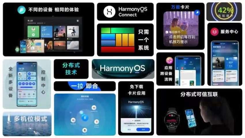 هارموني او اس 2 تعرف على كل الأجهزة التي ستحصل على التحديث