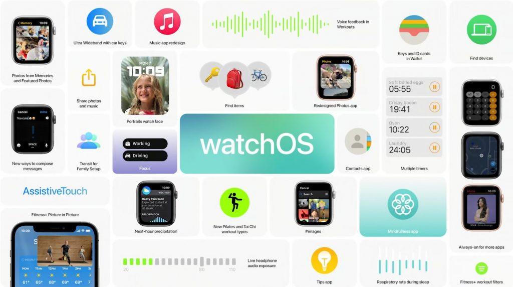 مميزات نظام واتش او اس 8 - watchOS 8 رسميًا