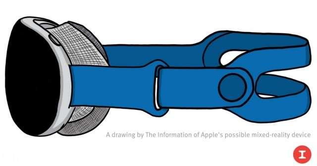 نظارة ابل Apple AR للواقع المعزز قادمة بسعر باهظ في عام 2022