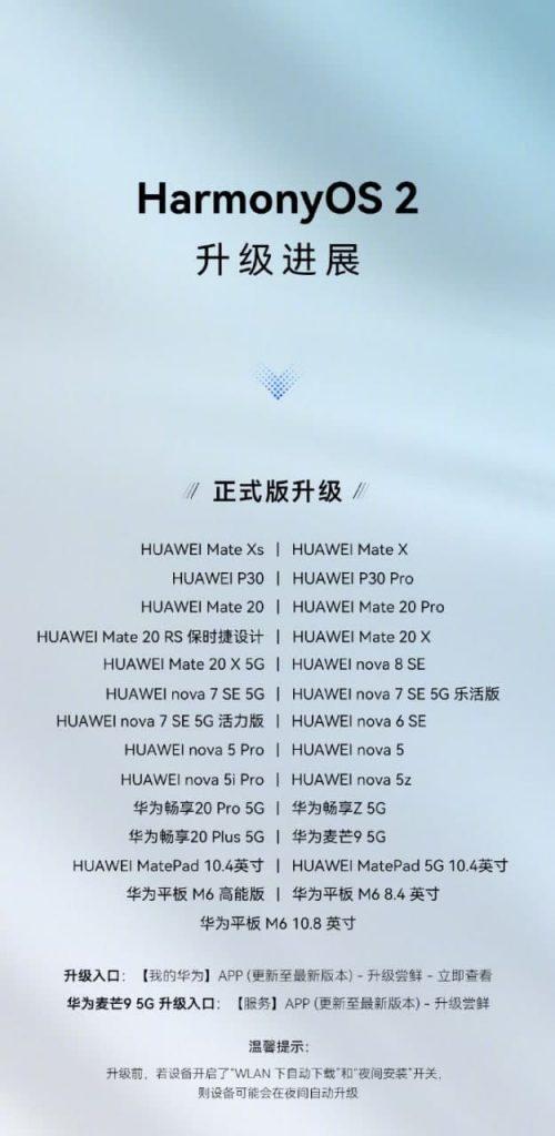 هارموني او اس HarmonyOS 2 الإصدار المستقر يصل إلى 27 جهاز هواوي جديد