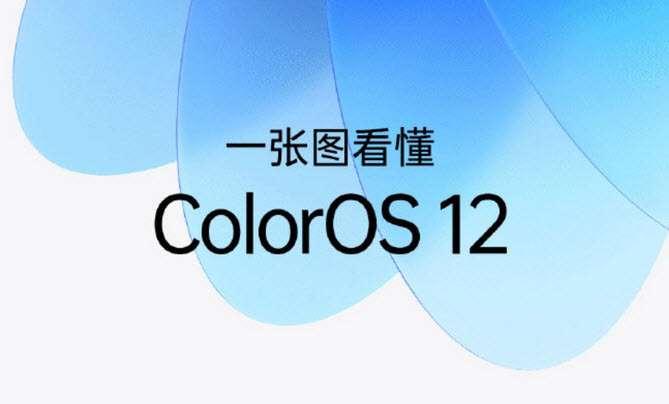 واجهة ColorOS 12 تمنح المستخدمين 7 ميزات غاية في الأهمية رسميًا .. تعرف عليهم